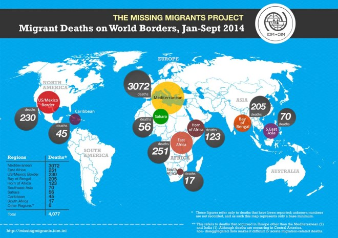 MissingMigrantsProject2014